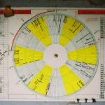 Inseminateur vétérinaire calendrier roue