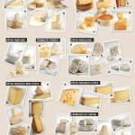 Les fromages par famille