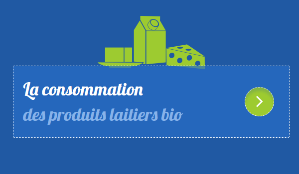 la-consommation-des-produits-laitiers-bio