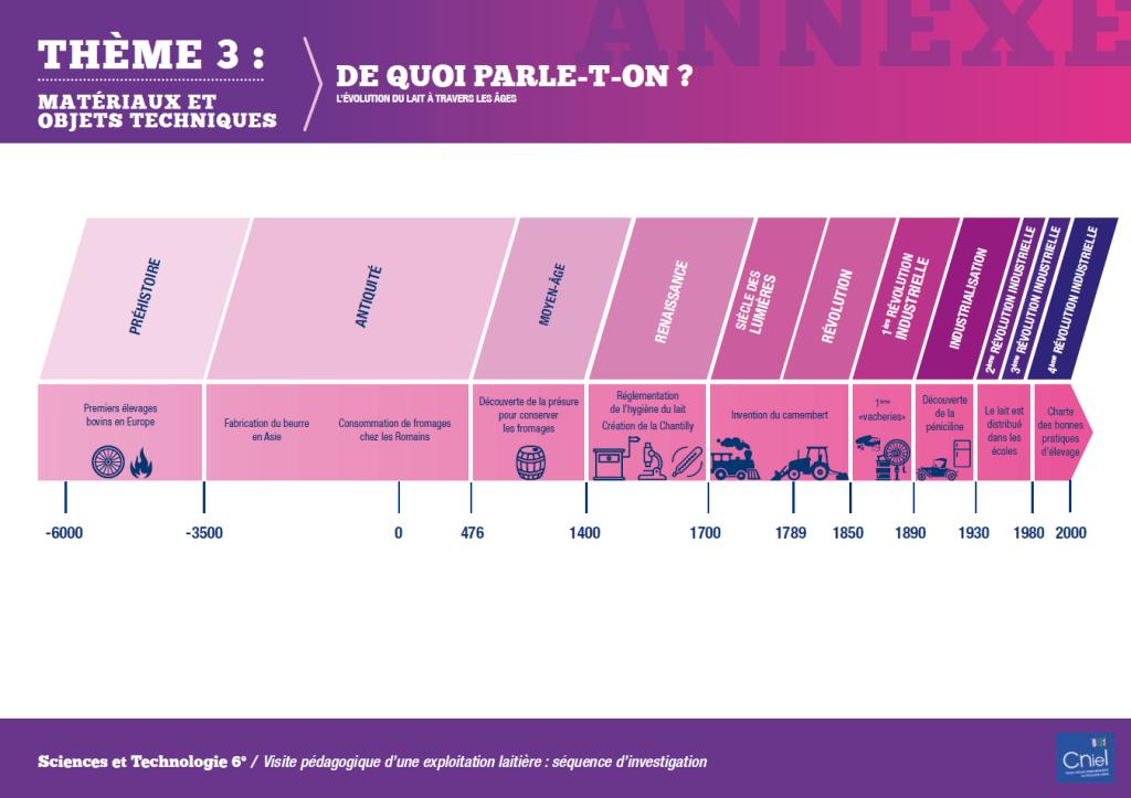 T3-Annexe_De-Quoi-Parle-T-On